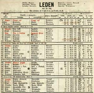 wlastensky-kalendar-1852-leden